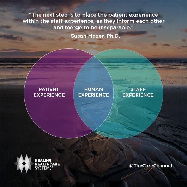 Patient Experience Venn Diagram